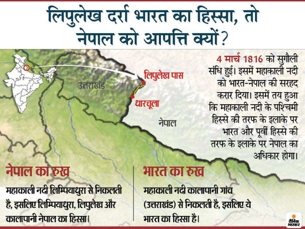 indianepal 3 1591196989 भारत और नेपाल के बीच बेटी-रोटी का रिश्ता है